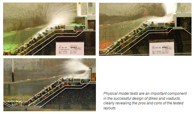 Physical Model Tests